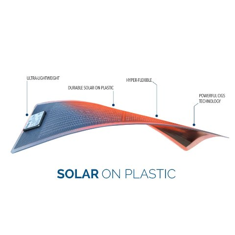 Solar CIGS Panel
